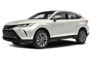 Toyota Venza Review